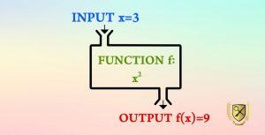 آموزش ساخت تابع در php